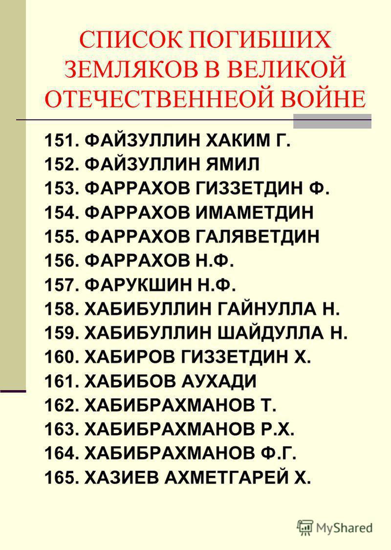 CПИСОК ПОГИБШИХ ЗЕМЛЯКОВ В ВЕЛИКОЙ ОТЕЧЕСТВЕННЕОЙ ВОЙНЕ 151. ФАЙЗУЛЛИН ХАКИМ Г. 152. ФАЙЗУЛЛИН ЯМИЛ 153. ФАРРАХОВ ГИЗЗЕТДИН Ф. 154. ФАРРАХОВ ИМАМЕТДИН 155. ФАРРАХОВ ГАЛЯВЕТДИН 156. ФАРРАХОВ Н.Ф. 157. ФАРУКШИН Н.Ф. 158. ХАБИБУЛЛИН ГАЙНУЛЛА Н. 159. ХАБ