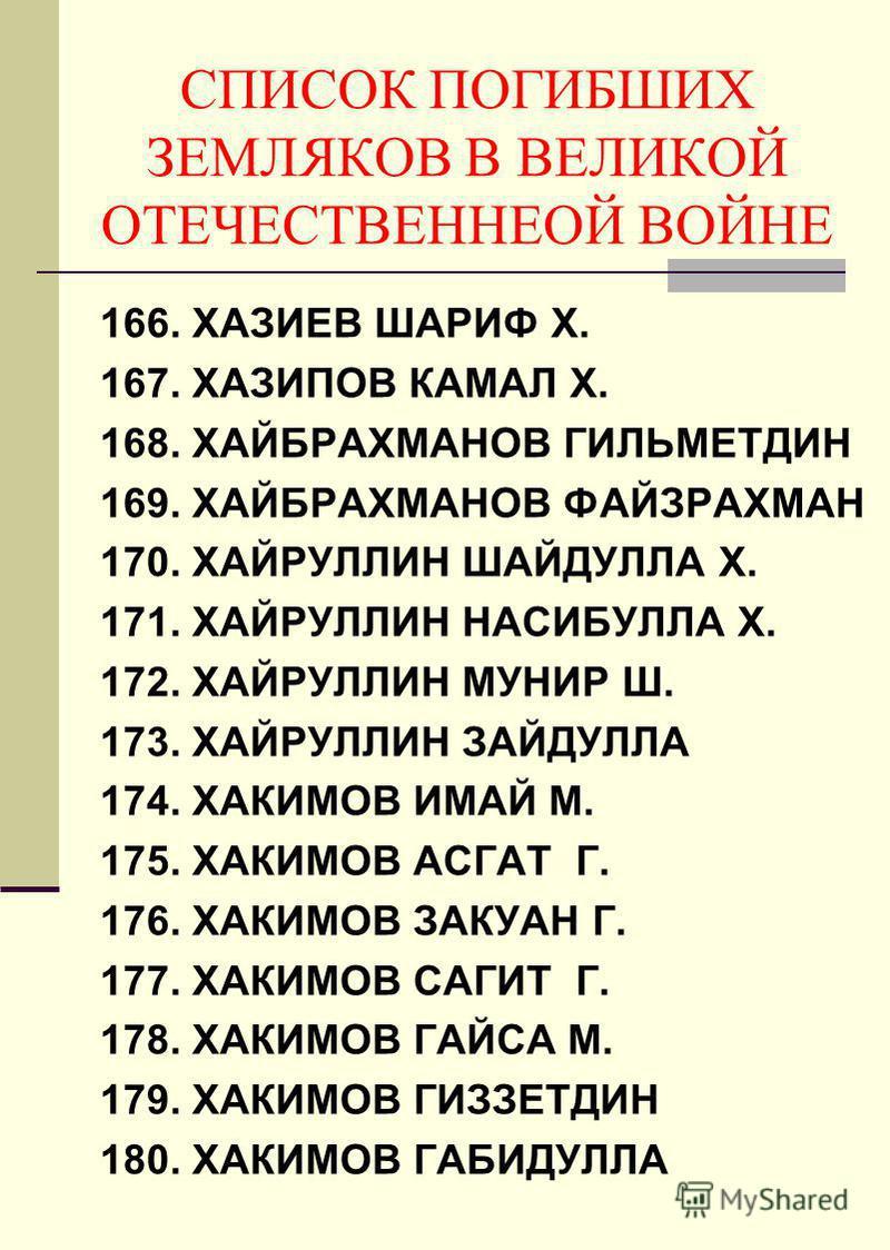CПИСОК ПОГИБШИХ ЗЕМЛЯКОВ В ВЕЛИКОЙ ОТЕЧЕСТВЕННЕОЙ ВОЙНЕ 166. ХАЗИЕВ ШАРИФ Х. 167. ХАЗИПОВ КАМАЛ Х. 168. ХАЙБРАХМАНОВ ГИЛЬМЕТДИН 169. ХАЙБРАХМАНОВ ФАЙЗРАХМАН 170. ХАЙРУЛЛИН ШАЙДУЛЛА Х. 171. ХАЙРУЛЛИН НАСИБУЛЛА Х. 172. ХАЙРУЛЛИН МУНИР Ш. 173. ХАЙРУЛЛИН