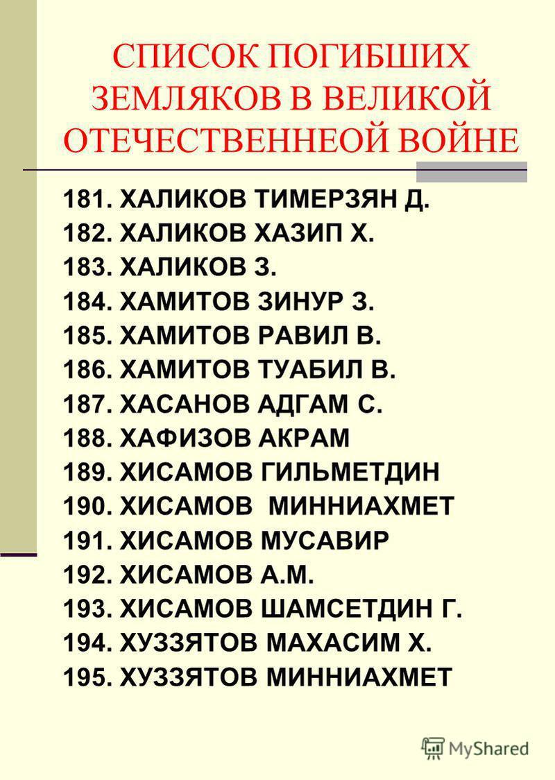 CПИСОК ПОГИБШИХ ЗЕМЛЯКОВ В ВЕЛИКОЙ ОТЕЧЕСТВЕННЕОЙ ВОЙНЕ 181. ХАЛИКОВ ТИМЕРЗЯН Д. 182. ХАЛИКОВ ХАЗИП Х. 183. ХАЛИКОВ З. 184. ХАМИТОВ ЗИНУР З. 185. ХАМИТОВ РАВИЛ В. 186. ХАМИТОВ ТУАБИЛ В. 187. ХАСАНОВ АДГАМ С. 188. ХАФИЗОВ АКРАМ 189. ХИСАМОВ ГИЛЬМЕТДИН