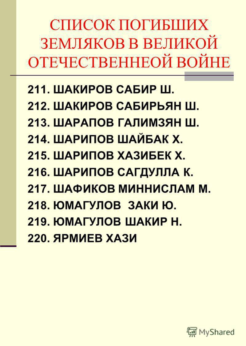 CПИСОК ПОГИБШИХ ЗЕМЛЯКОВ В ВЕЛИКОЙ ОТЕЧЕСТВЕННЕОЙ ВОЙНЕ 211. ШАКИРОВ САБИР Ш. 212. ШАКИРОВ САБИРЬЯН Ш. 213. ШАРАПОВ ГАЛИМЗЯН Ш. 214. ШАРИПОВ ШАЙБАК Х. 215. ШАРИПОВ ХАЗИБЕК Х. 216. ШАРИПОВ САГДУЛЛА К. 217. ШАФИКОВ МИННИСЛАМ М. 218. ЮМАГУЛОВ ЗАКИ Ю. 21