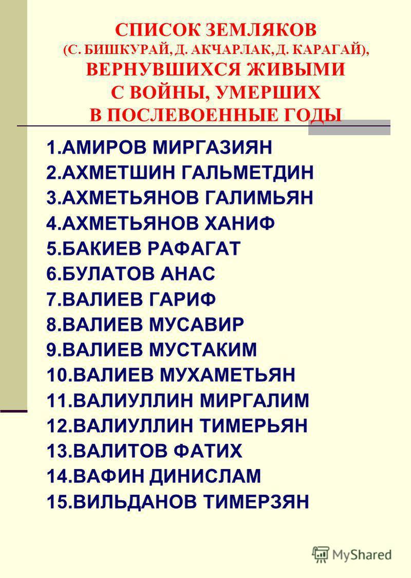 CПИСОК ЗЕМЛЯКОВ (С. БИШКУРАЙ, Д. АКЧАРЛАК, Д. КАРАГАЙ), ВЕРНУВШИХСЯ ЖИВЫМИ С ВОЙНЫ, УМЕРШИХ В ПОСЛЕВОЕННЫЕ ГОДЫ 1. АМИРОВ МИРГАЗИЯН 2. АХМЕТШИН ГАЛЬМЕТДИН 3. АХМЕТЬЯНОВ ГАЛИМЬЯН 4. АХМЕТЬЯНОВ ХАНИФ 5. БАКИЕВ РАФАГАТ 6. БУЛАТОВ АНАС 7. ВАЛИЕВ ГАРИФ 8.