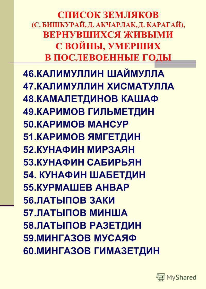 CПИСОК ЗЕМЛЯКОВ (С. БИШКУРАЙ, Д. АКЧАРЛАК, Д. КАРАГАЙ), ВЕРНУВШИХСЯ ЖИВЫМИ С ВОЙНЫ, УМЕРШИХ В ПОСЛЕВОЕННЫЕ ГОДЫ 46. КАЛИМУЛЛИН ШАЙМУЛЛА 47. КАЛИМУЛЛИН ХИСМАТУЛЛА 48. КАМАЛЕТДИНОВ КАШАФ 49. КАРИМОВ ГИЛЬМЕТДИН 50. КАРИМОВ МАНСУР 51. КАРИМОВ ЯМГЕТДИН 52