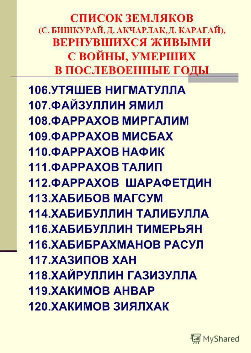CПИСОК ЗЕМЛЯКОВ (С. БИШКУРАЙ, Д. АКЧАРЛАК, Д. КАРАГАЙ), ВЕРНУВШИХСЯ ЖИВЫМИ С ВОЙНЫ, УМЕРШИХ В ПОСЛЕВОЕННЫЕ ГОДЫ 106. УТЯШЕВ НИГМАТУЛЛА 107. ФАЙЗУЛЛИН ЯМИЛ 108. ФАРРАХОВ МИРГАЛИМ 109. ФАРРАХОВ МИСБАХ 110. ФАРРАХОВ НАФИК 111. ФАРРАХОВ ТАЛИП 112. ФАРРАХ