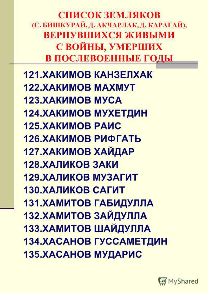 CПИСОК ЗЕМЛЯКОВ (С. БИШКУРАЙ, Д. АКЧАРЛАК, Д. КАРАГАЙ), ВЕРНУВШИХСЯ ЖИВЫМИ С ВОЙНЫ, УМЕРШИХ В ПОСЛЕВОЕННЫЕ ГОДЫ 121. ХАКИМОВ КАНЗЕЛХАК 122. ХАКИМОВ МАХМУТ 123. ХАКИМОВ МУСА 124. ХАКИМОВ МУХЕТДИН 125. ХАКИМОВ РАИС 126. ХАКИМОВ РИФГАТЬ 127. ХАКИМОВ ХАЙ