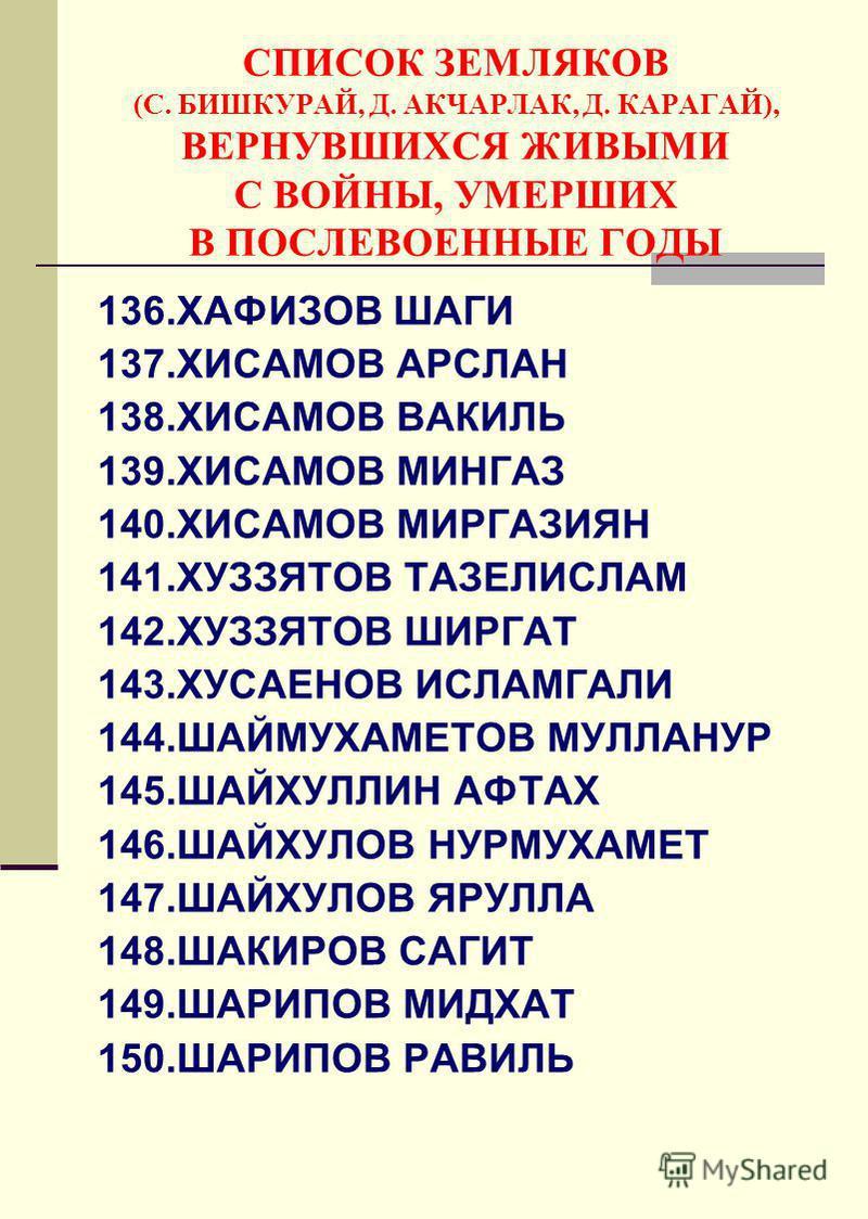 CПИСОК ЗЕМЛЯКОВ (С. БИШКУРАЙ, Д. АКЧАРЛАК, Д. КАРАГАЙ), ВЕРНУВШИХСЯ ЖИВЫМИ С ВОЙНЫ, УМЕРШИХ В ПОСЛЕВОЕННЫЕ ГОДЫ 136. ХАФИЗОВ ШАГИ 137. ХИСАМОВ АРСЛАН 138. ХИСАМОВ ВАКИЛЬ 139. ХИСАМОВ МИНГАЗ 140. ХИСАМОВ МИРГАЗИЯН 141. ХУЗЗЯТОВ ТАЗЕЛИСЛАМ 142. ХУЗЗЯТО