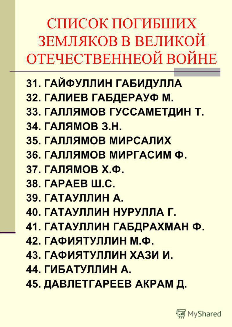 CПИСОК ПОГИБШИХ ЗЕМЛЯКОВ В ВЕЛИКОЙ ОТЕЧЕСТВЕННЕОЙ ВОЙНЕ 31. ГАЙФУЛЛИН ГАБИДУЛЛА 32. ГАЛИЕВ ГАБДЕРАУФ М. 33. ГАЛЛЯМОВ ГУССАМЕТДИН Т. 34. ГАЛЯМОВ З.Н. 35. ГАЛЛЯМОВ МИРСАЛИХ 36. ГАЛЛЯМОВ МИРГАСИМ Ф. 37. ГАЛЯМОВ Х.Ф. 38. ГАРАЕВ Ш.С. 39. ГАТАУЛЛИН А. 40.