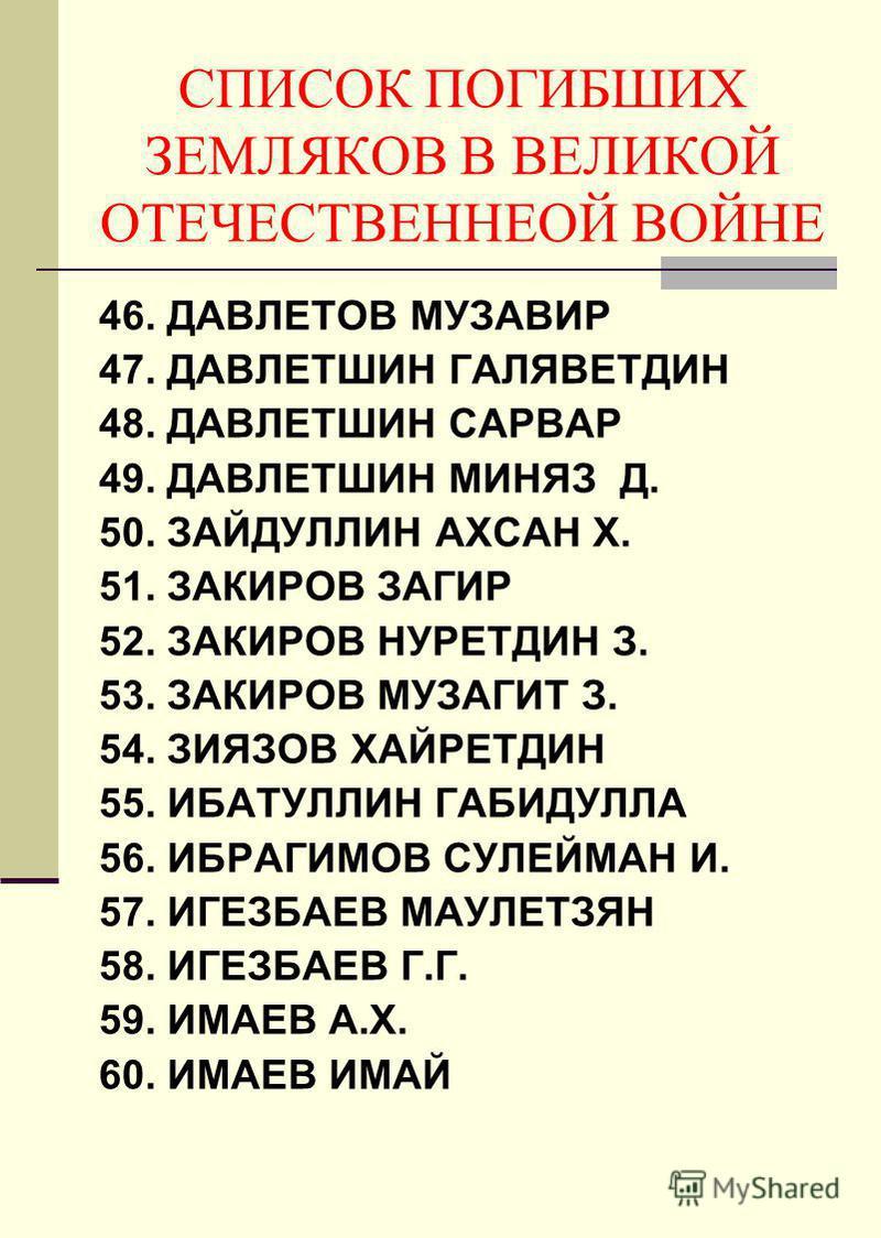 CПИСОК ПОГИБШИХ ЗЕМЛЯКОВ В ВЕЛИКОЙ ОТЕЧЕСТВЕННЕОЙ ВОЙНЕ 46. ДАВЛЕТОВ МУЗАВИР 47. ДАВЛЕТШИН ГАЛЯВЕТДИН 48. ДАВЛЕТШИН САРВАР 49. ДАВЛЕТШИН МИНЯЗ Д. 50. ЗАЙДУЛЛИН АХСАН Х. 51. ЗАКИРОВ ЗАГИР 52. ЗАКИРОВ НУРЕТДИН З. 53. ЗАКИРОВ МУЗАГИТ З. 54. ЗИЯЗОВ ХАЙРЕ