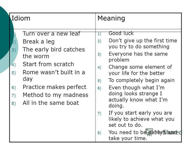 IdiomMeaning 1) Turn over a new leaf 2) Break a leg 3) The early bird catches the worm 4) Start from scratch 5) Rome wasnt built in a day 6) Practice makes perfect 7) Method to my madness 8) All in the same boat 1) Good luck 2) Dont give up the first