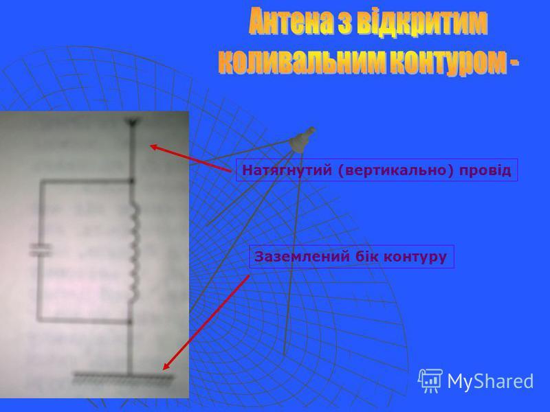 Заземлений бік контуру Натягнутий (вертикально) провід