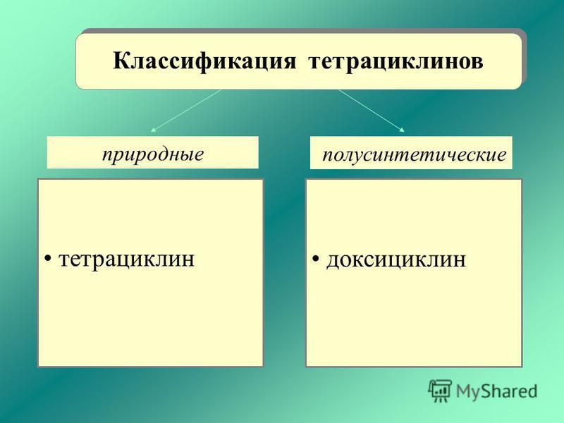 тетрациклин природные доксициклин полусинтетические Классификация тетрациклинов