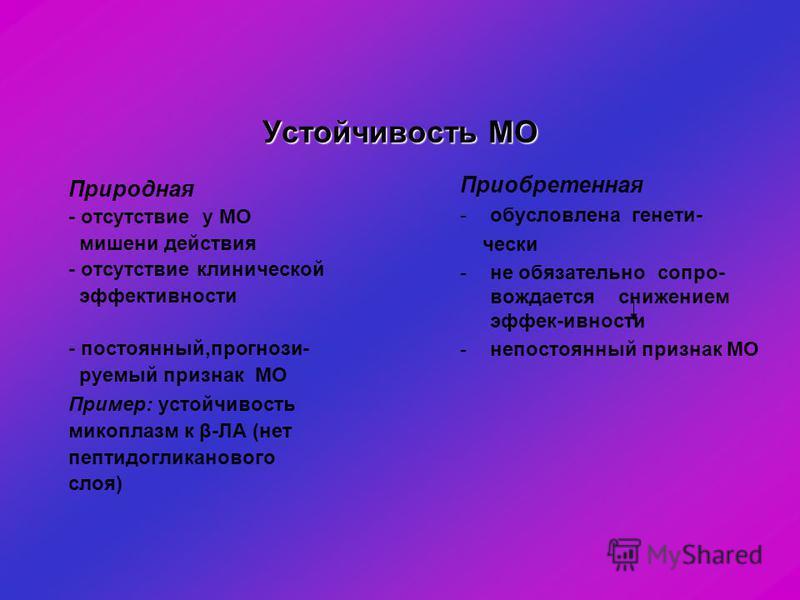 Устойчивость МО Природная - отсутствие у МО мишени действия - отсутствие клинической эффективности - постоянный,прогнози- руемый признак МО Пример: устойчивость микоплазм к β-ЛА (нет пептидогликанового слоя) Приобретенная -обусловлена генети- чески -