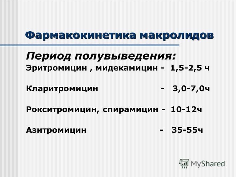 Фармакокинетика макролидов Период полувыведения: Эритромицин, мидекамицин - 1,5-2,5 ч Кларитромицин - 3,0-7,0 ч Рокситромицин, спирамицин - 10-12 ч Азитромицин - 35-55 ч