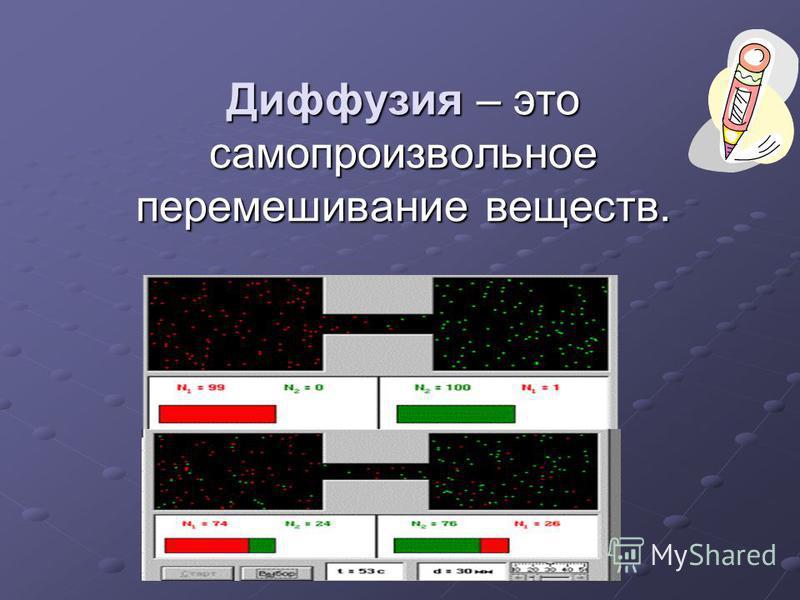Диффузия – это самопроизвольное перемешивание веществ. Диффузия – это самопроизвольное перемешивание веществ.