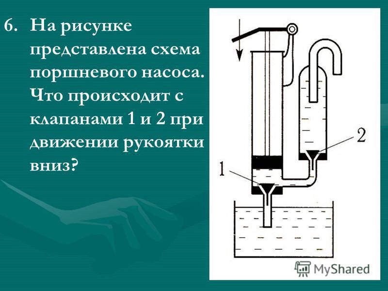 6. 6. На рисунке представлена схема поршневого насоса. Что происходит с клапанами 1 и 2 при движении рукоятки вниз?