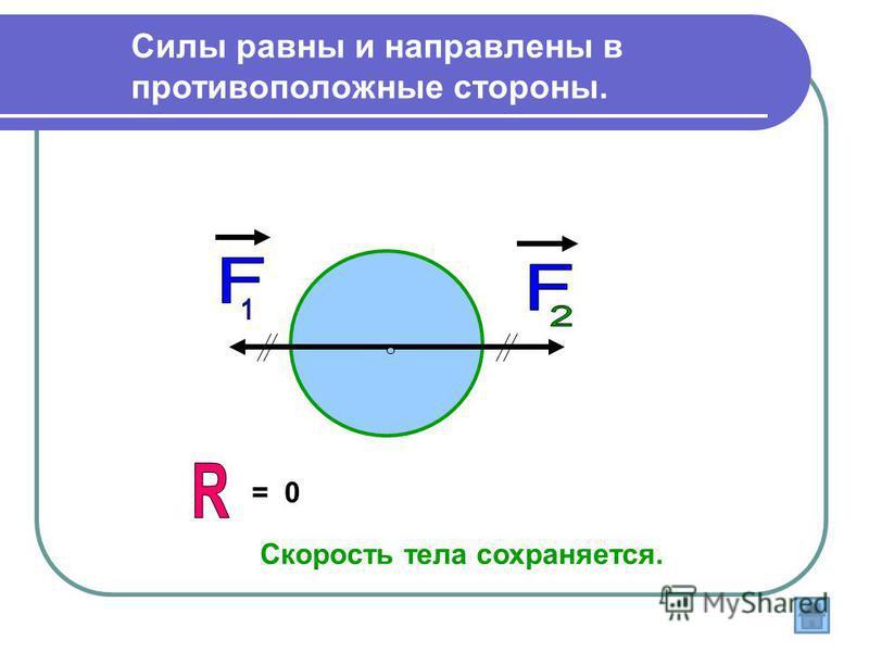 = 0 Скорость тела сохраняется. Силы равны и направлены в противоположные стороны.