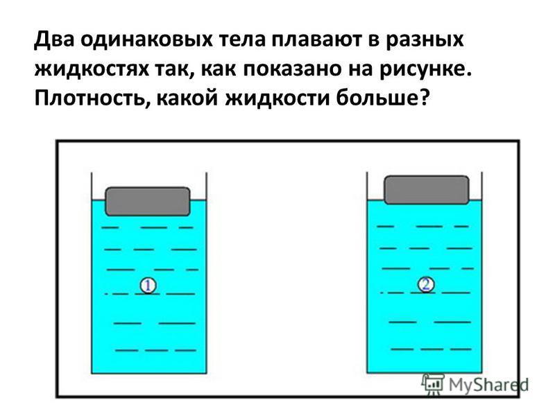 Два одинаковых тела плавают в разных жидкостях так, как показано на рисунке. Плотность, какой жидкости больше?