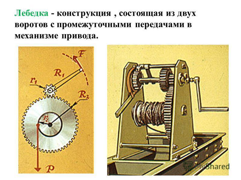 Лебедка - конструкция, состоящая из двух воротов с промежуточными передачами в механизме привода.