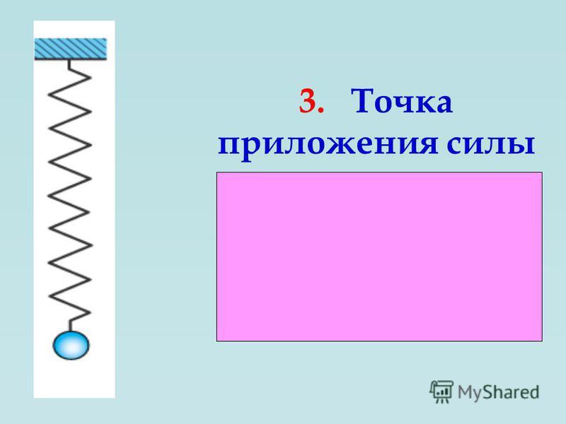 3. Точка приложения силы упругости - это точка соединения тела и пружины.