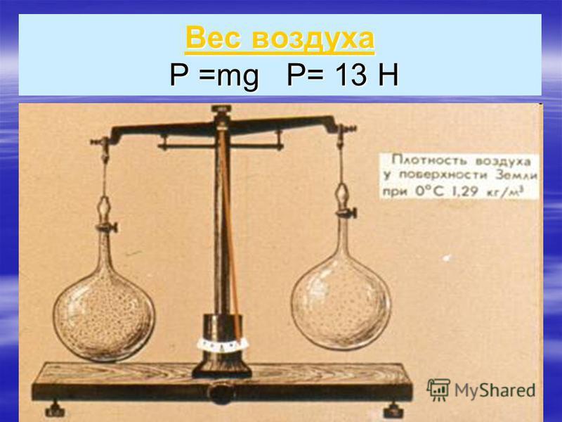 Вес воздуха Вес воздуха P =mg Р= 13 Н Вес воздуха