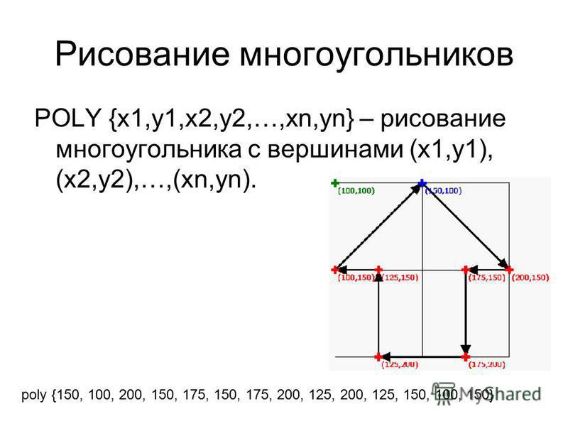 Рисование многоугольников POLY {x1,y1,x2,y2,…,xn,yn} – рисование многоугольника с вершинами (x1,y1), (x2,y2),…,(xn,yn). poly {150, 100, 200, 150, 175, 150, 175, 200, 125, 200, 125, 150, 100, 150}