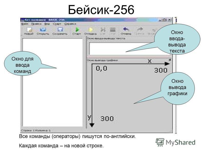 Бейсик-256 Окно для ввода команд Окно ввода- вывода текста Окно вывода графики Все команды (операторы) пишутся по-английски. Каждая команда – на новой строке.