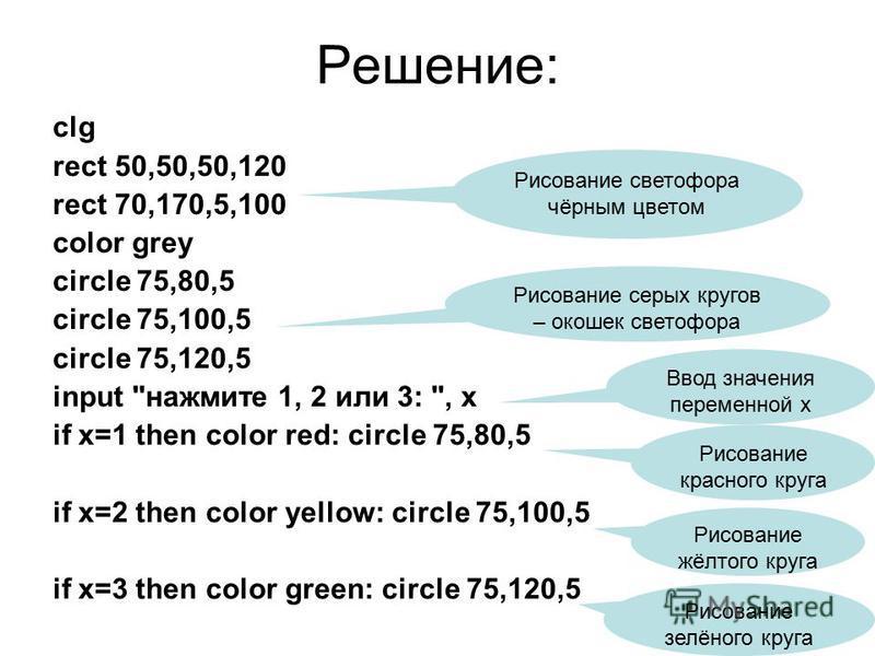 Решение: clg rect 50,50,50,120 rect 70,170,5,100 color grey circle 75,80,5 circle 75,100,5 circle 75,120,5 input