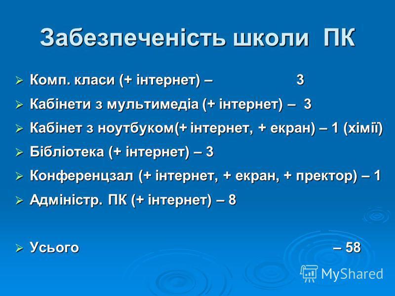 Забезпеченість школи ПК Комп. класи (+ інтернет) – 3 Комп. класи (+ інтернет) – 3 Кабінети з мультимедіа (+ інтернет) – 3 Кабінети з мультимедіа (+ інтернет) – 3 Кабінет з ноутбуком(+ інтернет, + екран) – 1 (хімії) Кабінет з ноутбуком(+ інтернет, + е