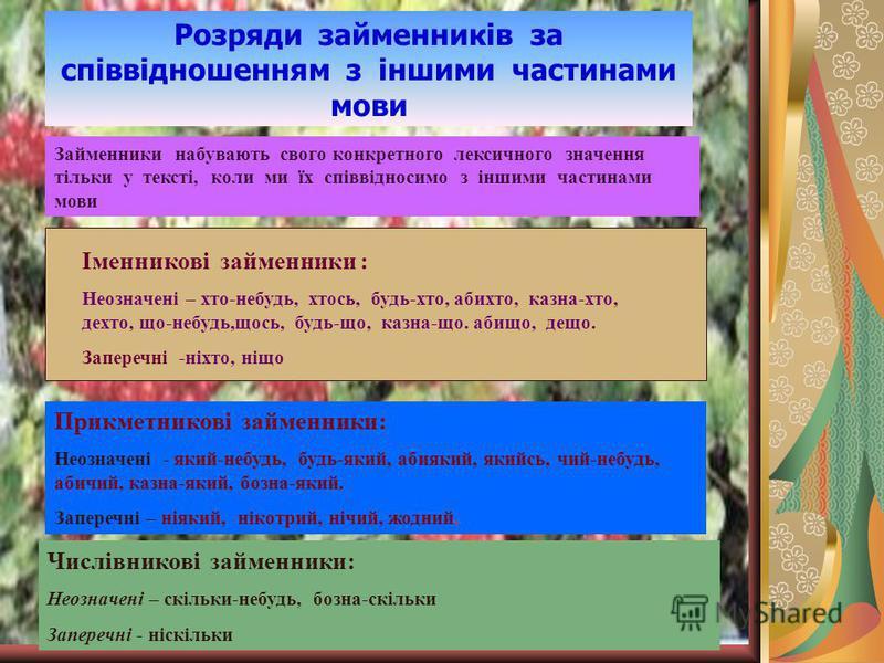 Розряди займенників за співвідношенням з іншими частинами мови Займенники набувають свого конкретного лексичного значення тільки у тексті, коли ми їх співвідносимо з іншими частинами мови Іменникові займенники : Неозначені – хто-небудь, хтось, будь-х