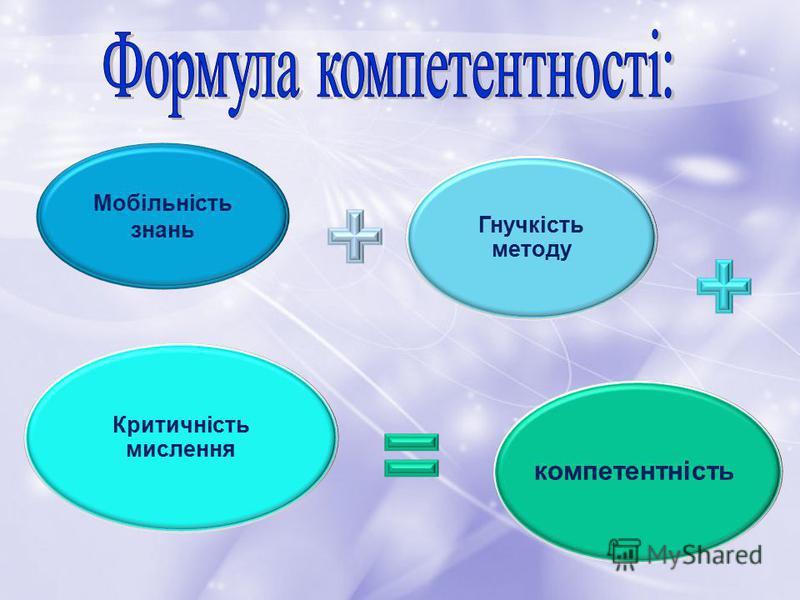 Мобільність знань Гнучкість методу Критичність мислення компетентність