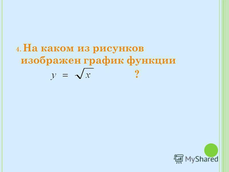 4. На каком из рисунков изображен график функции ?