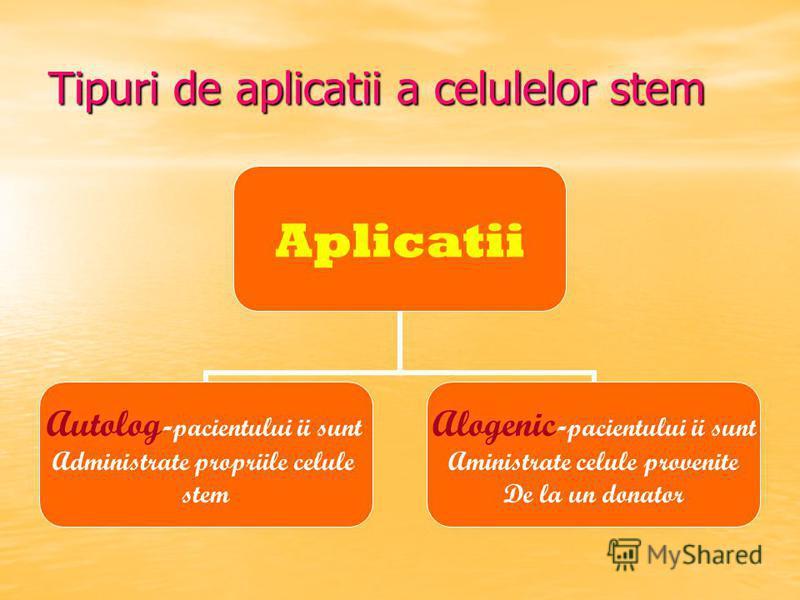 Tipuri de aplicatii a celulelor stem Aplicatii Autolog-pacientului ii sunt Administrate propriile celule stem Alogenic-pacientului ii sunt Aministrate celule provenite De la un donator