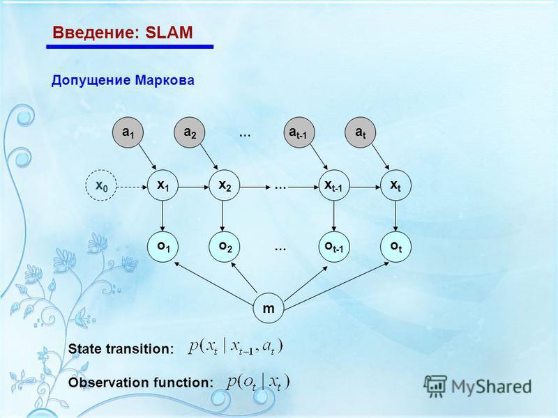 Введение: SLAM Допущение Маркова x0x0 x1x1 x2x2 x t-1 xtxt … o1o1 o t-1 … a1a1 a t-1 … o2o2 otot a2a2 atat m State transition: Observation function: