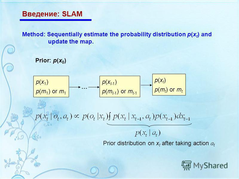 Введение: SLAM Method: Sequentially estimate the probability distribution p(x t ) and update the map. Prior: p(x 0 ) p(x 1 ) p(m 1 ) or m 1 … p(x t-1 ) p(m t-1 ) or m t-1 p(x t ) p(m t ) or m t Prior distribution on x t after taking action a t
