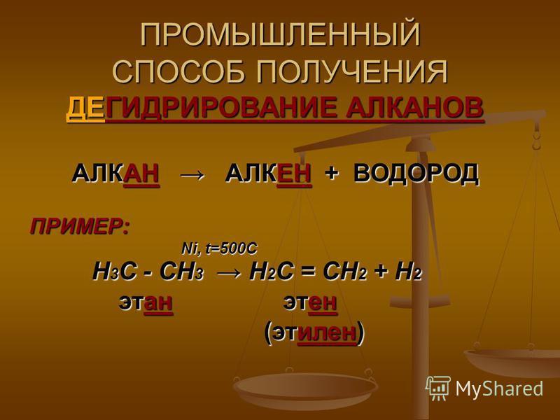 ПРОМЫШЛЕННЫЙ СПОСОБ ПОЛУЧЕНИЯ ДЕГИДРИРОВАНИЕ АЛКАНОВ АЛКАН АЛКЕН + ВОДОРОД ПРИМЕР: Ni, t=500C Ni, t=500C Н 3 С - СН 3 Н 2 С = СН 2 + Н 2 Н 3 С - СН 3 Н 2 С = СН 2 + Н 2 этан этьен этан этьен (этилен) (этилен)