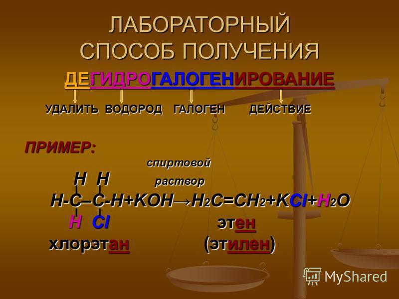 ЛАБОРАТОРНЫЙ СПОСОБ ПОЛУЧЕНИЯ ДЕГИДРОГАЛОГЕНИРОВАНИЕ УДАЛИТЬ ВОДОРОД ГАЛОГЕН ДЕЙСТВИЕ УДАЛИТЬ ВОДОРОД ГАЛОГЕН ДЕЙСТВИЕПРИМЕР: спиртовой спиртовой H H раствор H H раствор Н-С–С-Н+KOHН 2 С=СН 2 +KCl+H 2 O Н Cl этьен Н Cl этьен хлорэтан (этилен) хлорэта