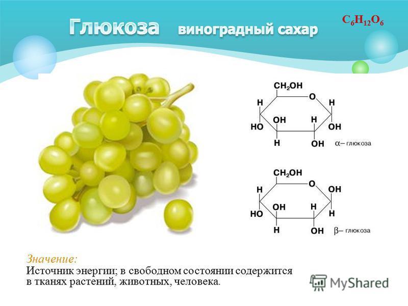 С 6 Н 12 О 6 Значение: Источник энергии; в свободном состоянии содержится в тканях растений, животных, человека.