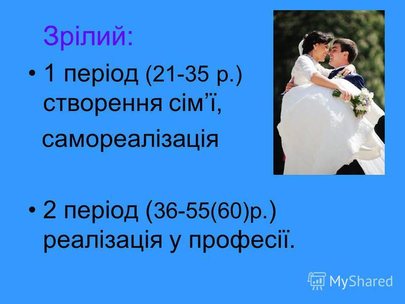 Зрілий: 1 період (21-35 р.) створення сімї, самореалізація 2 період ( 36-55(60)р. ) реалізація у професії.