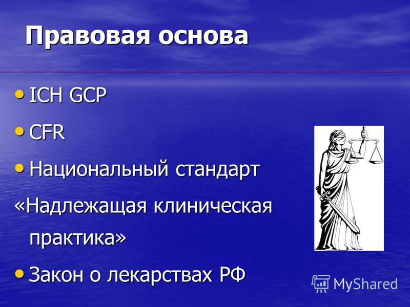 Правовая основа ICH GCP ICH GCP CFR CFR Национальный стандарт Национальный стандарт «Надлежащая клиническая практика» Закон о лекарствах РФ Закон о лекарствах РФ
