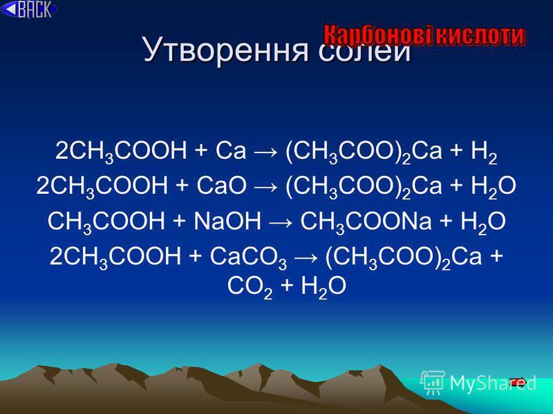 Утворення солей 2CH 3 COOH + Ca (CH 3 COO) 2 Ca + H 2 2CH 3 COOH + CaO (CH 3 COO) 2 Ca + H 2 O CH 3 COOH + NaOH CH 3 COONa + H 2 O 2CH 3 COOH + CaCO 3 (CH 3 COO) 2 Ca + CO 2 + H 2 O