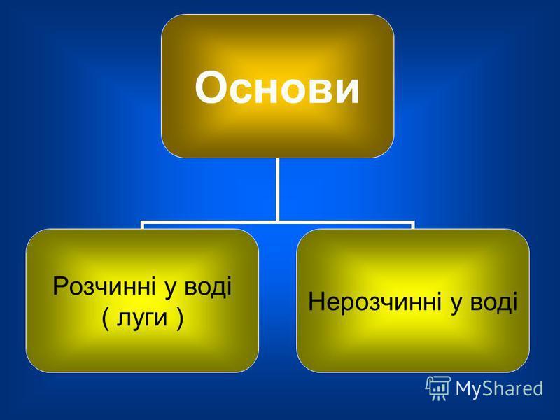 Кислоти ОдноосновніДвохосновніТрьохосновні Кислоти ОксигеновмісніБезоксигенові