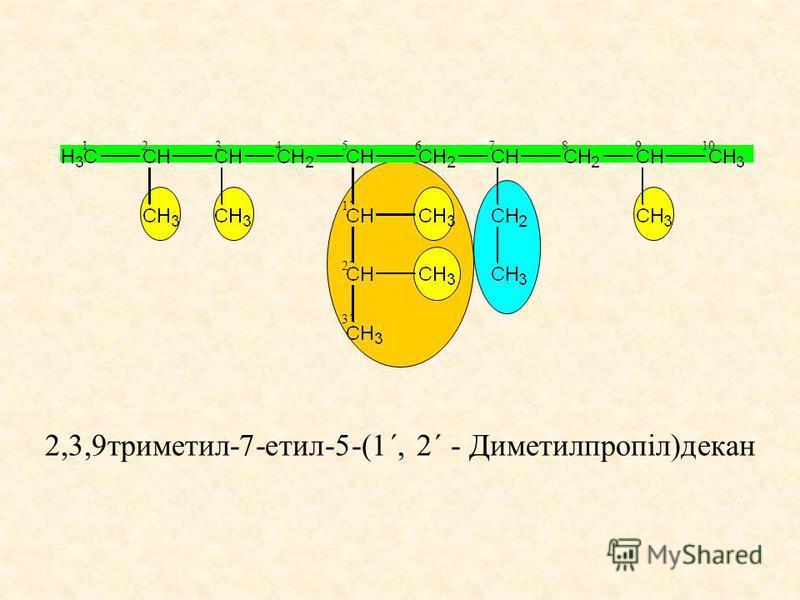 2,3,9триметил-7-етил-5-(1´, 2´ - Диметилпропіл)декан 12345678910 1´1´ 2´2´ 3´3´