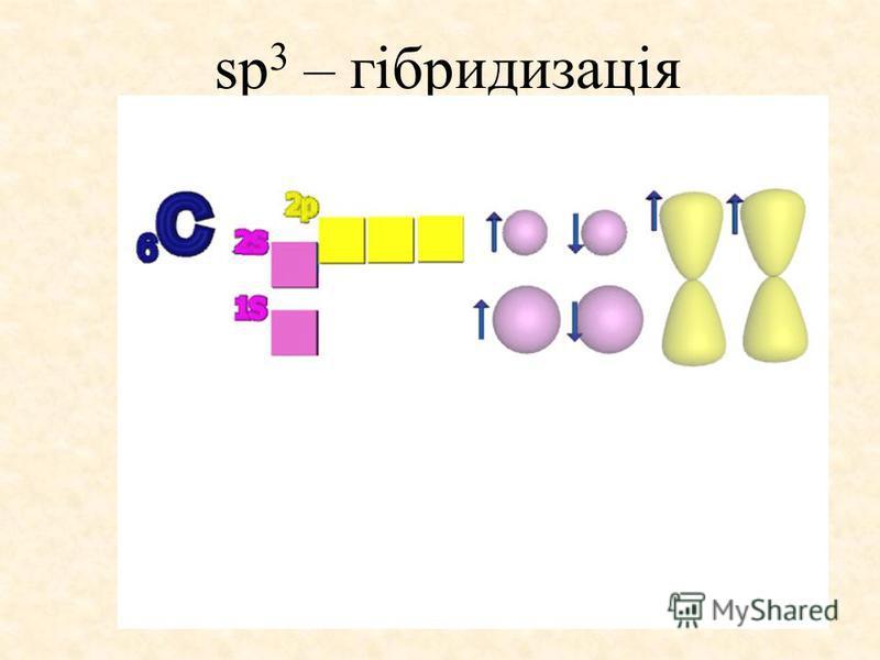 sp 3 – гібридизація