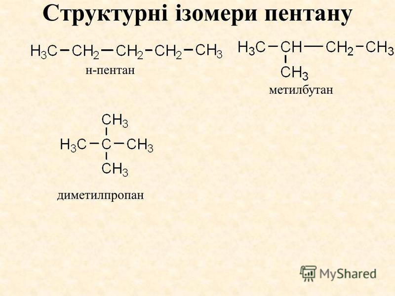 Структурні ізомери пентану н-пентан метилбутан диметилпропан