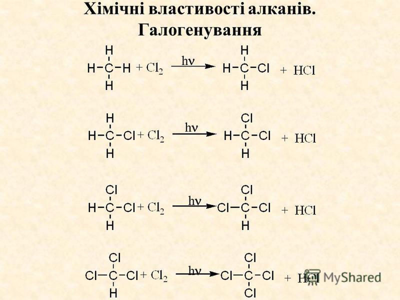 Хімічні властивості алканів. Галогенування h h h h