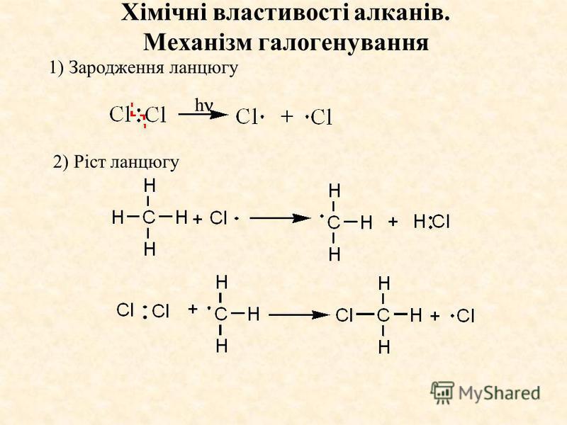 Хімічні властивості алканів. Механізм галогенування 1) Зародження ланцюгу 2) Ріст ланцюгу h