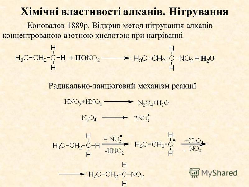 Хімічні властивості алканів. Нітрування Коновалов 1889р. Відкрив метод нітрування алканів концентрованою азотною кислотою при нагріванні Радикально-ланцюговий механізм реакції
