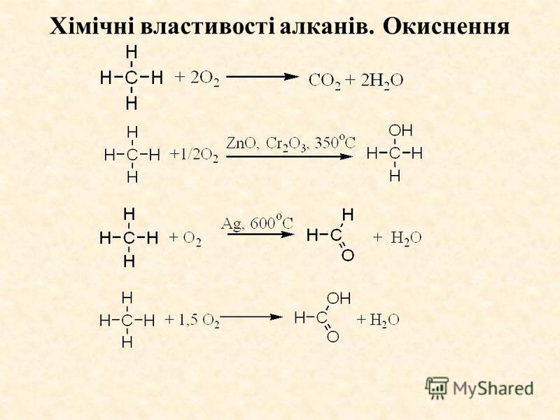 Хімічні властивості алканів. Окиснення