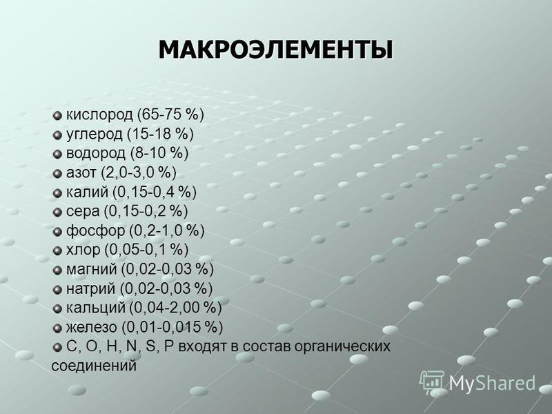 МАКРОЭЛЕМЕНТЫ кислород (65-75 %) углерод (15-18 %) водород (8-10 %) азот (2,0-3,0 %) калий (0,15-0,4 %) сера (0,15-0,2 %) фосфор (0,2-1,0 %) хлор (0,05-0,1 %) магний (0,02-0,03 %) натрий (0,02-0,03 %) кальций (0,04-2,00 %) железо (0,01-0,015 %) C, O,