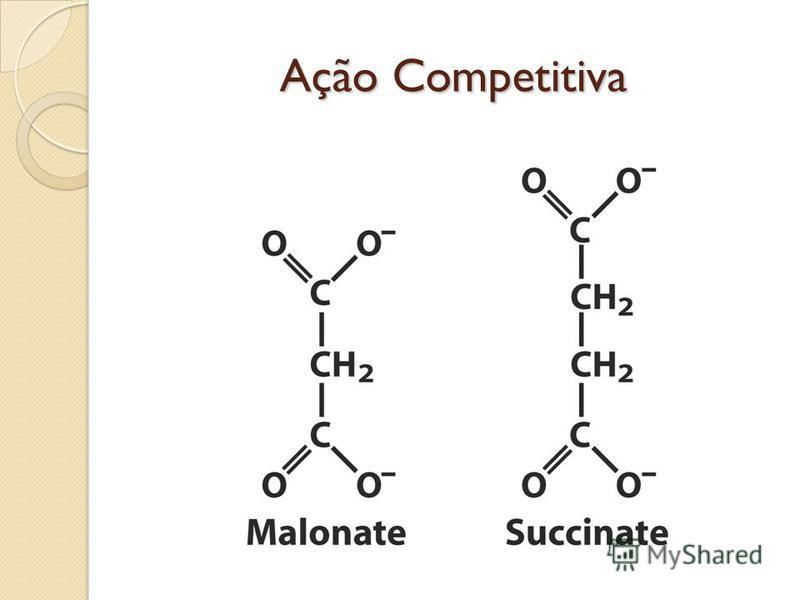 Ação Competitiva