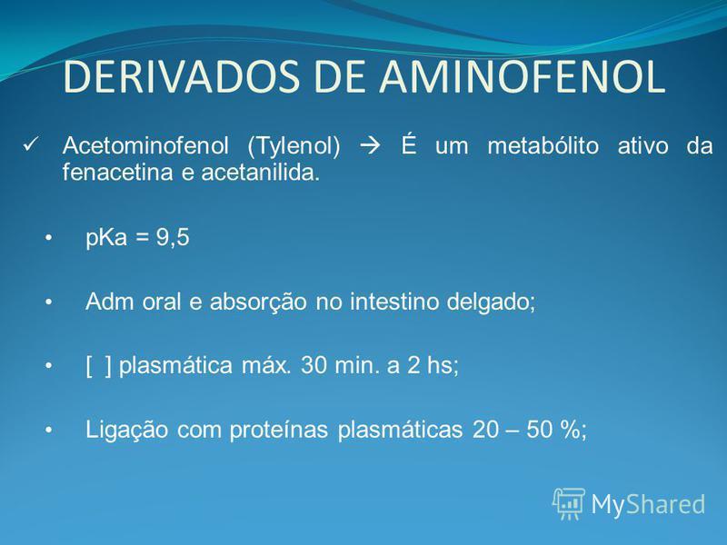 DERIVADOS DE AMINOFENOL Acetominofenol (Tylenol) É um metabólito ativo da fenacetina e acetanilida. pKa = 9,5 Adm oral e absorção no intestino delgado; [ ] plasmática máx. 30 min. a 2 hs; Ligação com proteínas plasmáticas 20 – 50 %;